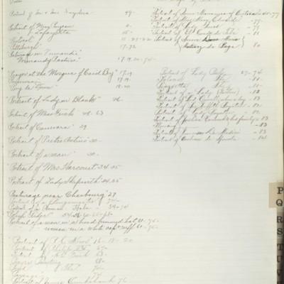 Bill Book No. 2, Index P