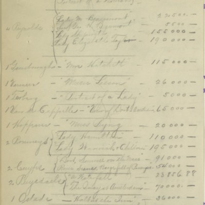Insurance list prepared by Henry Clay Frick's secretary, 9 May 1910