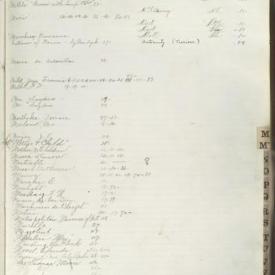 Bill Book No. 2, Index M