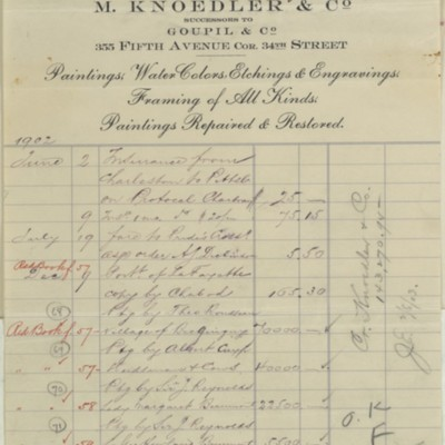 Account statement from M. Knoedler & Co.,  31 January 1903