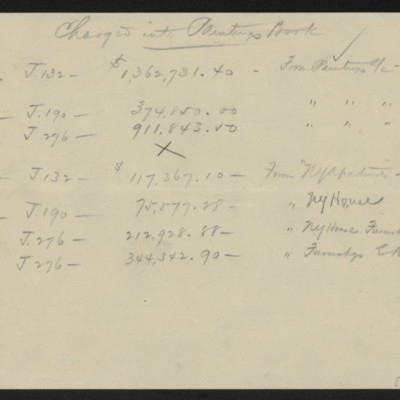 Note written by Henry Clay Frick re charges in Paintings Book, [1906]