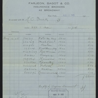 Invoice from Farjeon, Bagot & Co. to M. Knoedler & Co., 7 October 1905 [page 2 of 2]