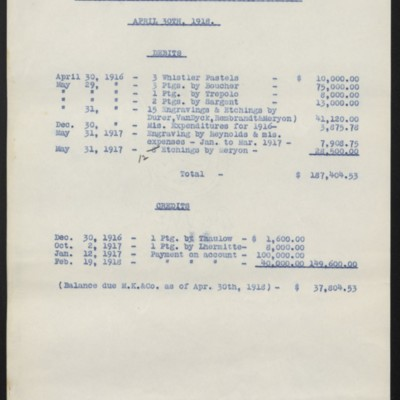 Statement of M. Knoedler & Co., account to 30 April 1918