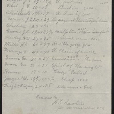 List of Paintings sent to M. Knoedler & Co., 14 September 1899