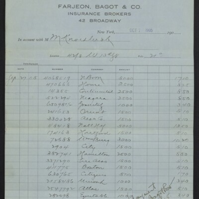 Invoice from Farjeon, Bagot & Co. to M. Knoedler & Co., 7 October 1905 [page 1 of 2]