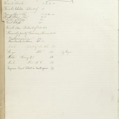 Bill Book No. 2, Index F