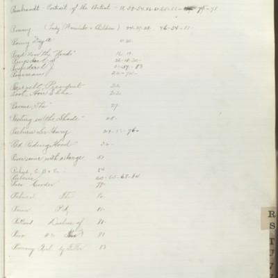 Bill Book No. 2, Index R