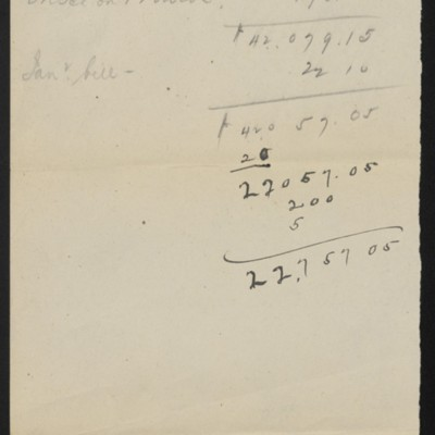 Notes regarding Frick's balance with M. Knoedler & Co., [1902]