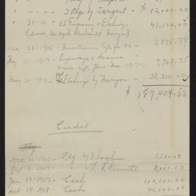 List of purchases and credits from M. Knoedler & Co., circa 1918