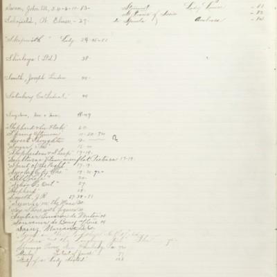 Bill Book No. 2, Index S
