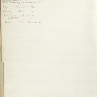 Bill Book No. 2, Index O